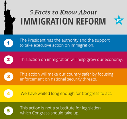 5 Facts to Know About Immigration Reform