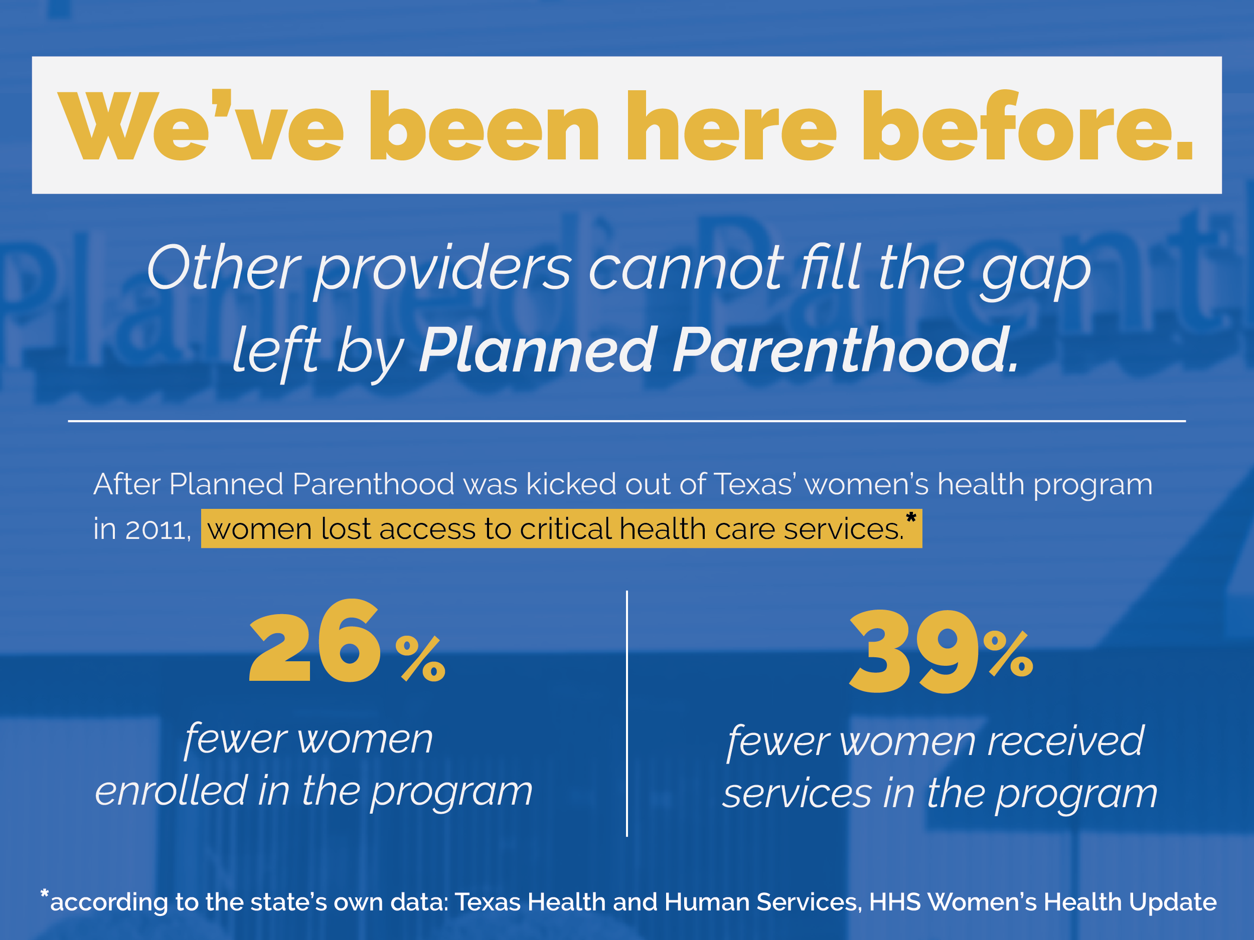 Planned Parenthood defunding Texas