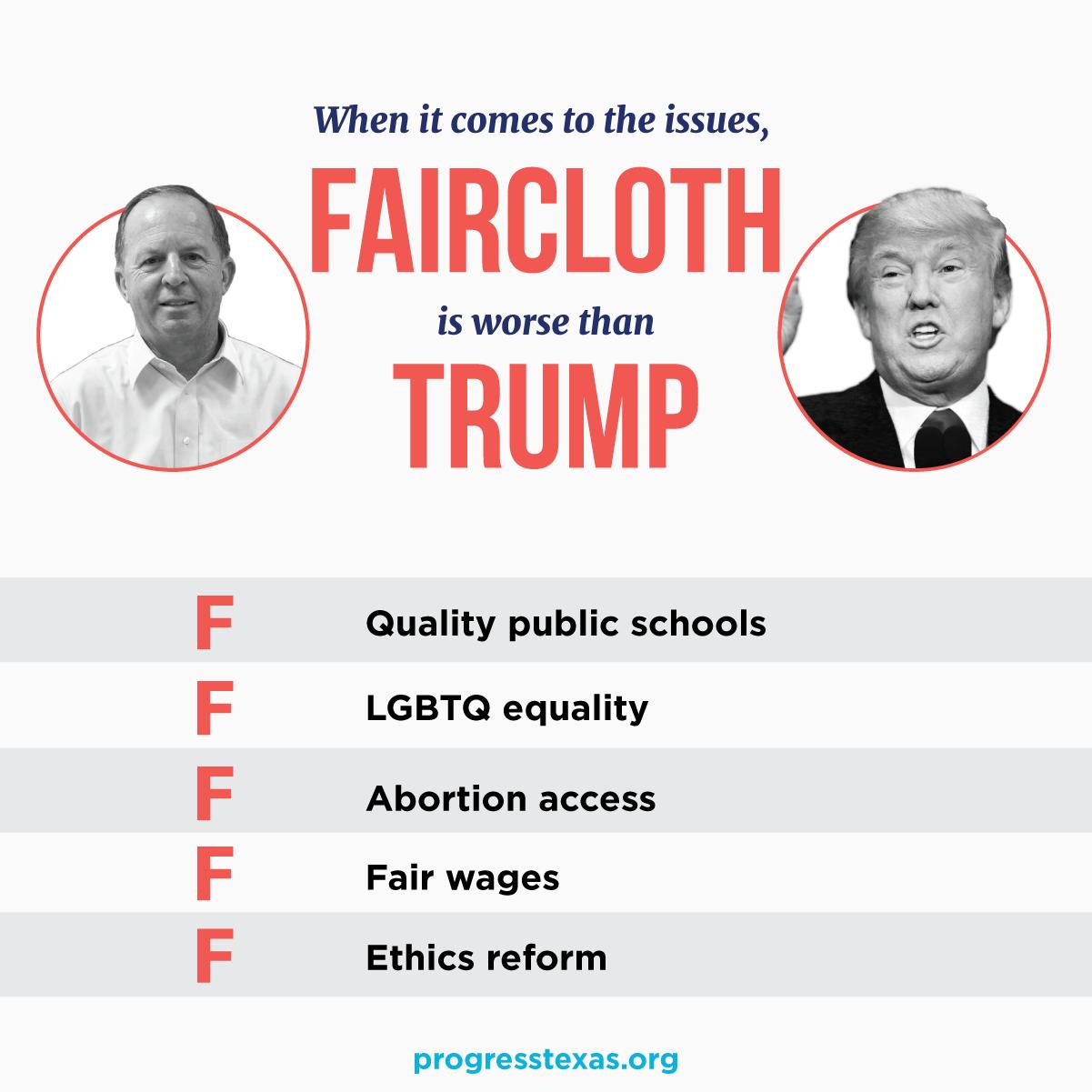 Wayne Faircloth report card
