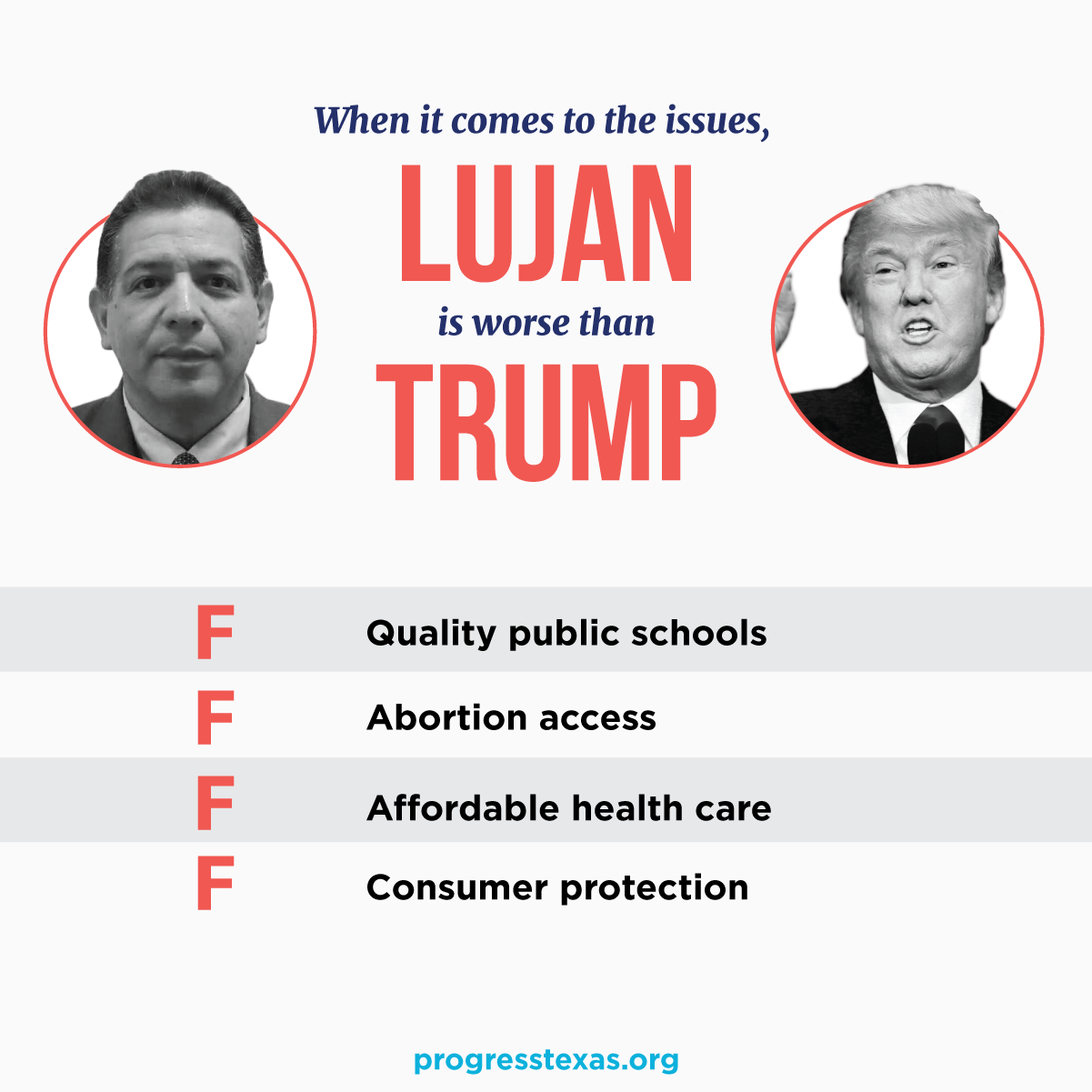 John Lujan report card
