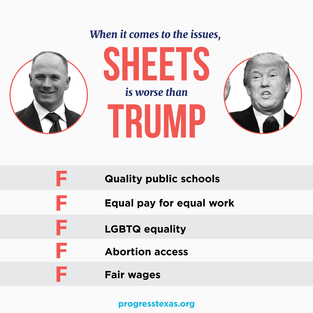 Ken Sheets Report Card