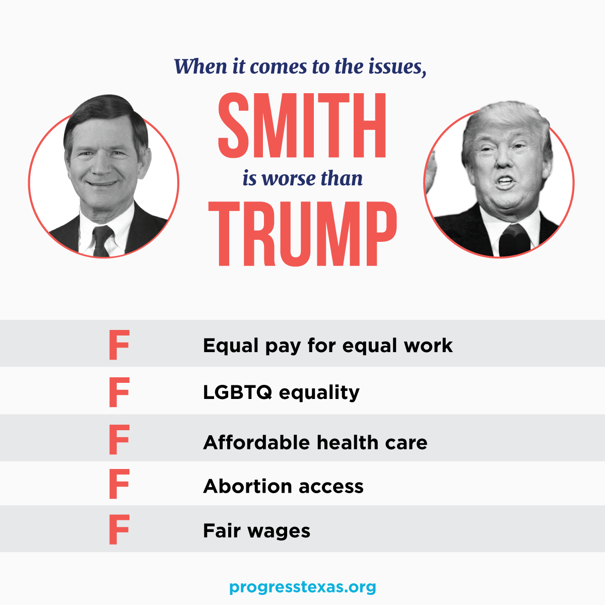 Lamar Smith report card