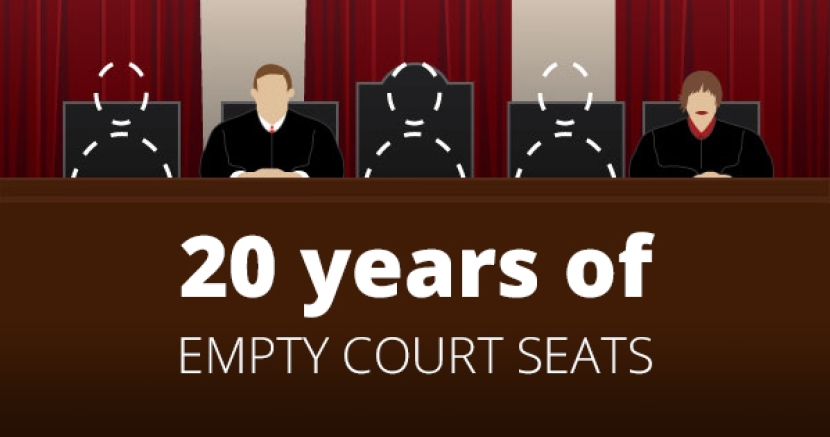 Twenty Years of Empty Seats in Texas' Federal Courts