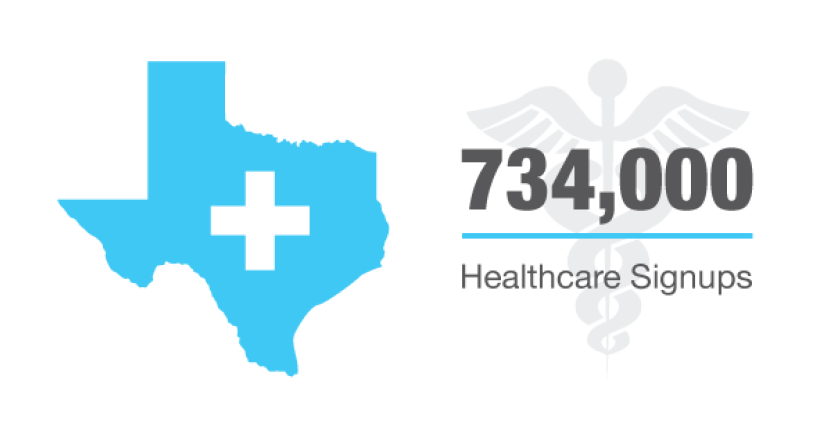 734,000 Texans Sign-Up for Health Care Despite Perry, Abbott
