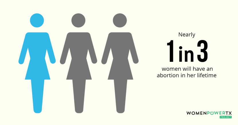 abortion why Abortion is largely accepted even for reasons that do not have anything to do with  the fetus' health by showing that (1) both fetuses and.