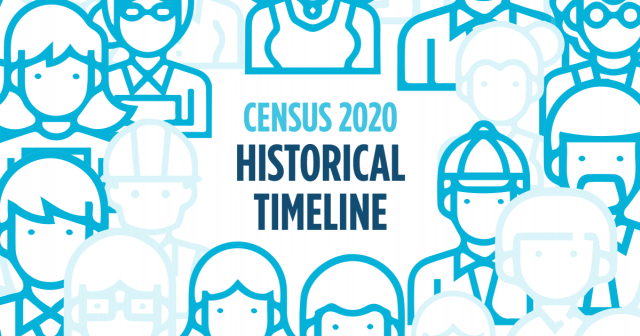 Census 2020 Timeline