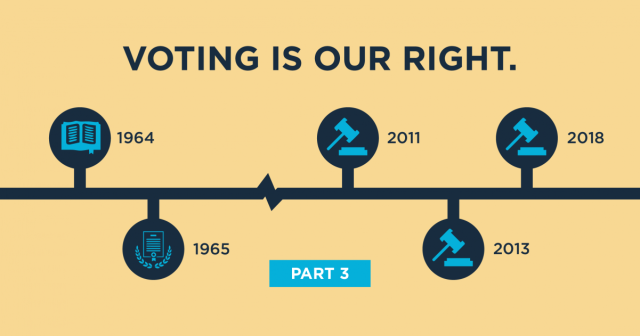 Voting is our right.