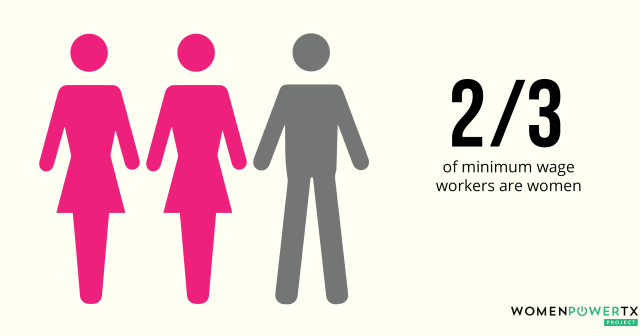 Raising the Minimum Wage in Texas Is a Women's Equality Issue