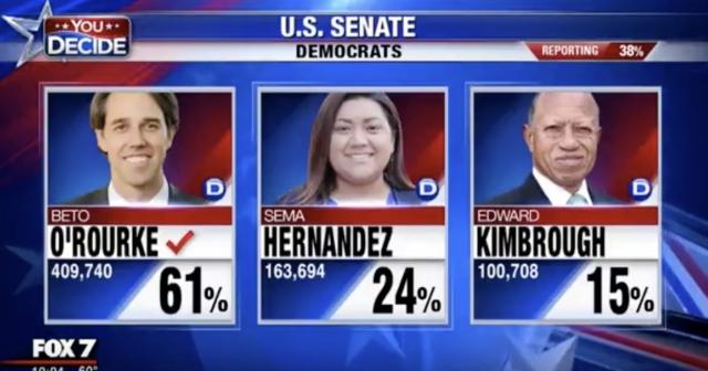 Texas Primaries